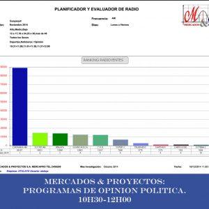 """Mercados y Proyectos """"La Hora del Pocho"""""""